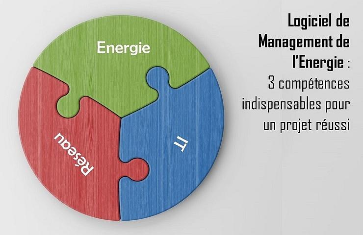 Logiciel de Manangement de l'Energie